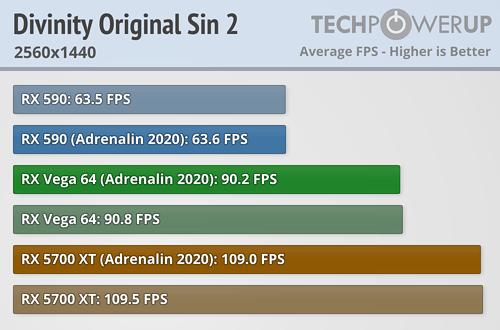 Divinity Original Sin 2 FPS 2560x1440