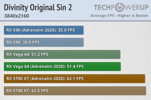 Divinity Original Sin 2 FPS 3840x2160