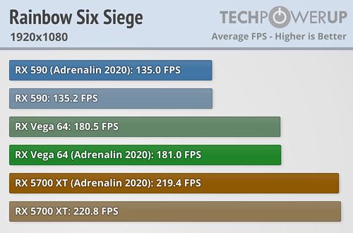 Rainbow Six Siege FPS 1920x1080