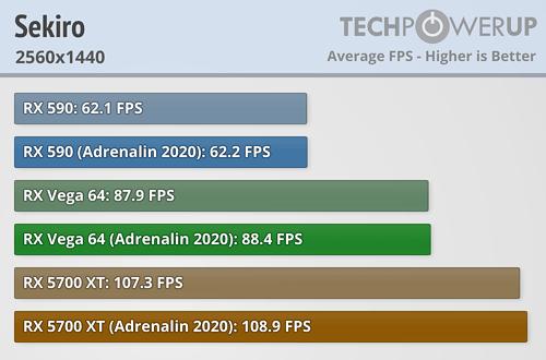 Sekiro FPS 2560x1440