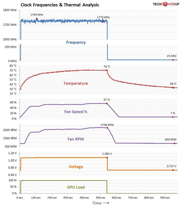 Amd Radeon Vii Review Amd Radeon Vii 16 Gb Review Techpowerup