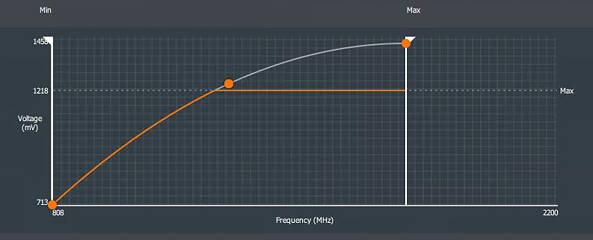AMD Radeon VII 16 GB Review | TechPowerUp