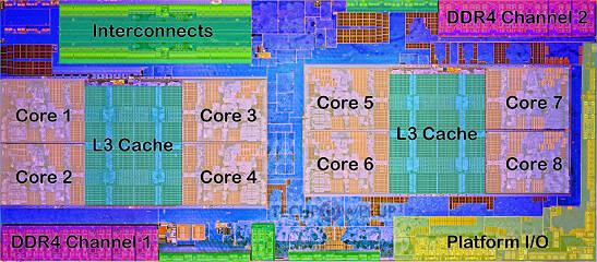 AMD Ryzen 7 1800X 3 6 GHz Review | TechPowerUp