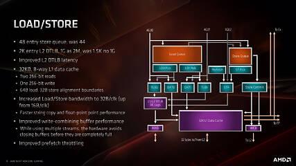 AMD Ryzen 7 3700X Review | TechPowerUp