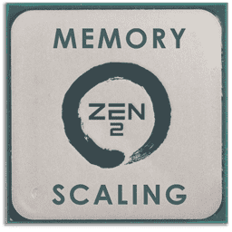 AMD Zen 2 Memory Performance Scaling with Ryzen 9 3900X