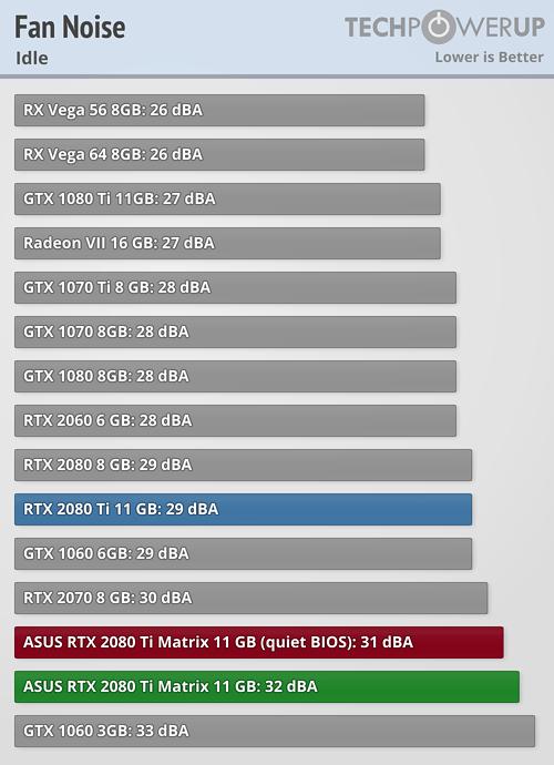 Rtx 2080 Bios Mod
