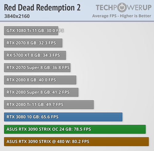 red-dead-redemption-2-3840-2160.png