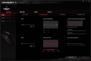 ASUS ROG Gladius II Origin Review | TechPowerUp