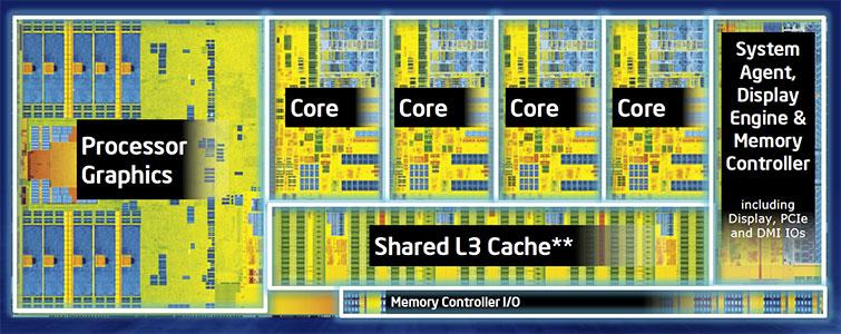 Intel Core i7-4770K 'Haswell' HD Graphics 4600 GPU Performance