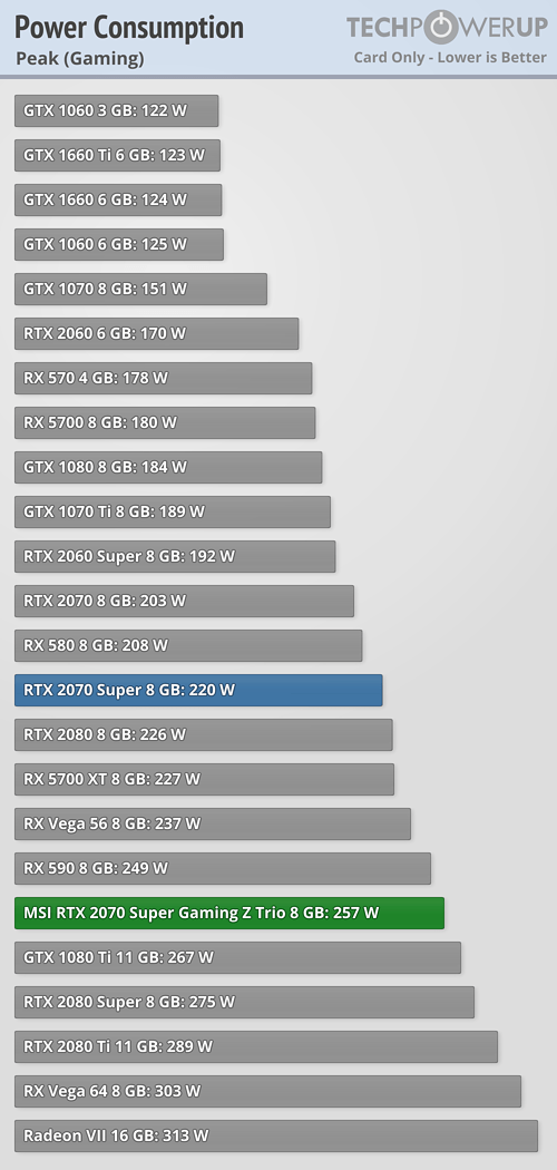 power-gaming-peak.png