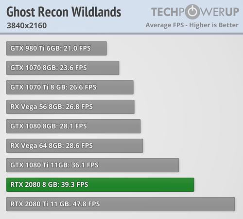 ghost-recon-wildlands_3840-2160.png