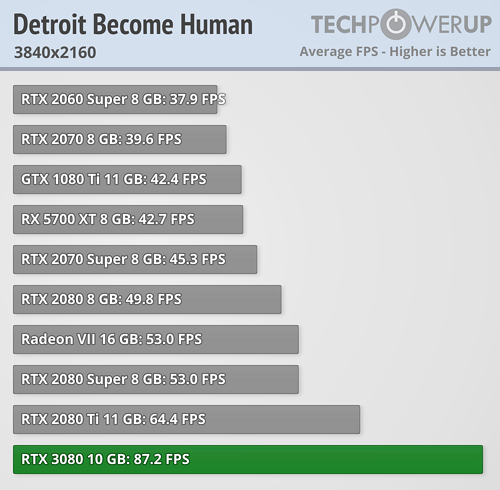 detroit-become-human-3840-2160.png