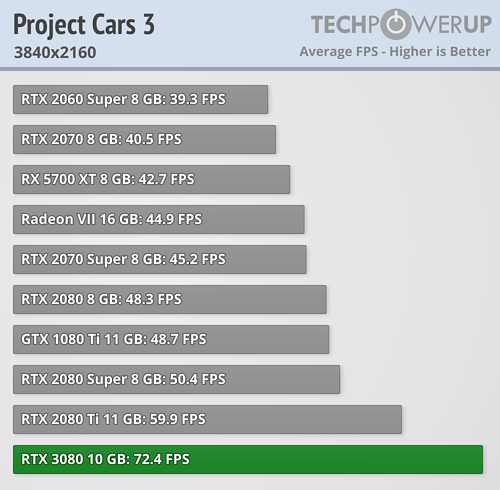 project-cars-3-3840-2160.png