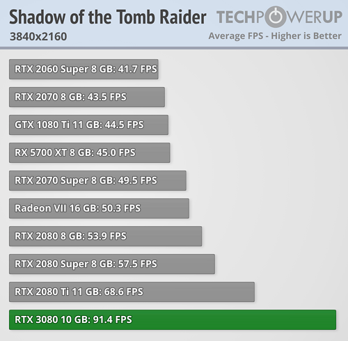 shadow-of-the-tomb-raider-3840-2160.png