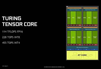 NVIDIA Turing GeForce RTX Technology & Architecture