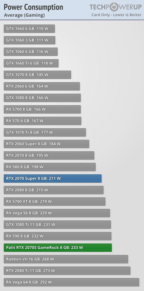 power-gaming-average.png
