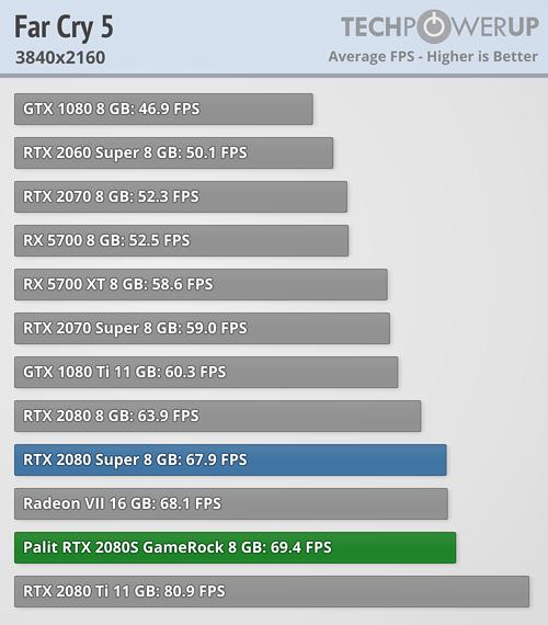 1080ti Vs 2080
