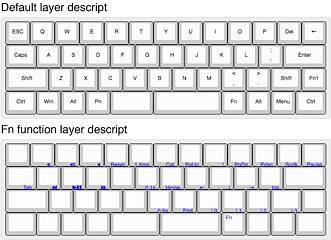 Vortex CORE Keyboard Review   TechPowerUp