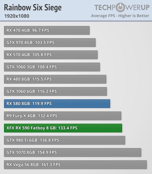 XFX Radeon RX 590 Fatboy 8 GB   TechPowerUp